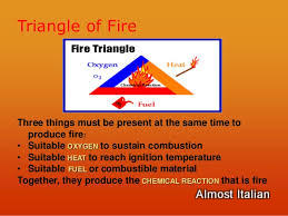 fire triangle - an important Geography unit taught in Victorian schools